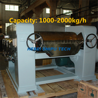 Horizontal Three Roll Mill China Manufacturer