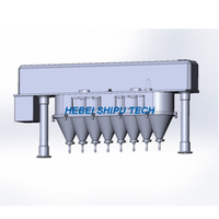 Multi Head Auger Filler China Manufacturer